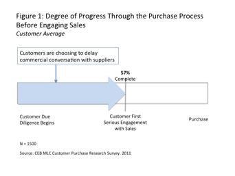 Blog95_Sales-Effectiveness_1-2