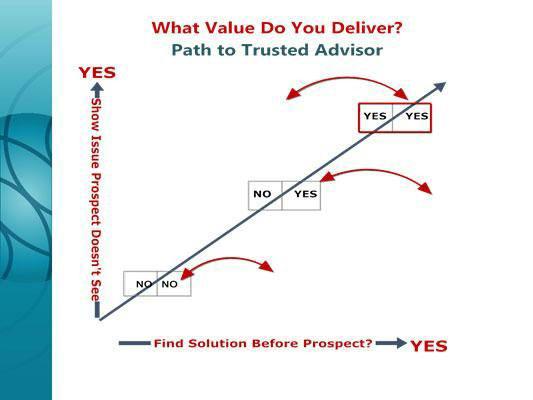 Blog107_SellingwPerspective2