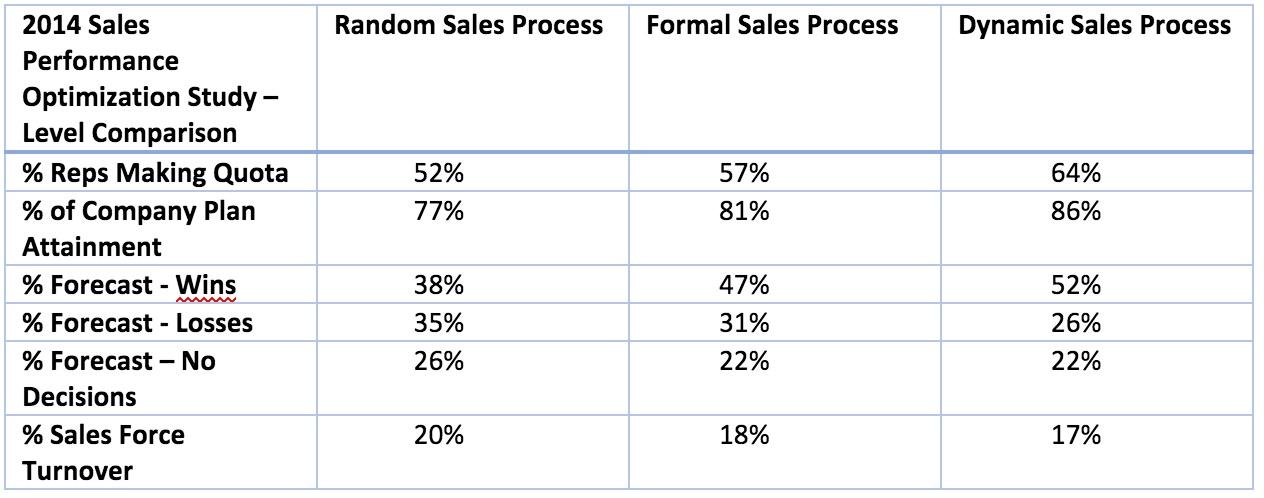 Blog113_Why_Salespeople_Miss_Quota_docx_-_Google_Docs